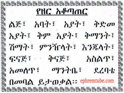 Heredity in Amharic