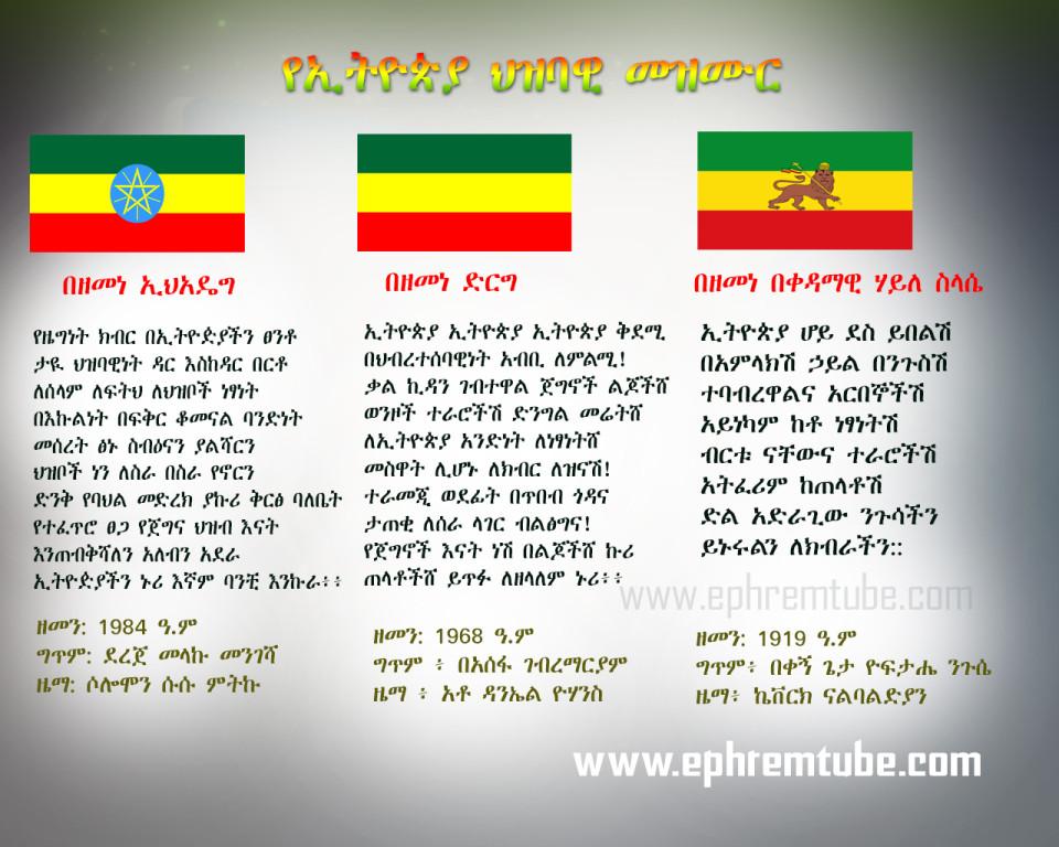 ethiopian-national-anthem